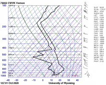 Figure 2: Skew T - Log P plot of the upper air sounding form Vernon at 12:00 UCT on October 1st, 2020.